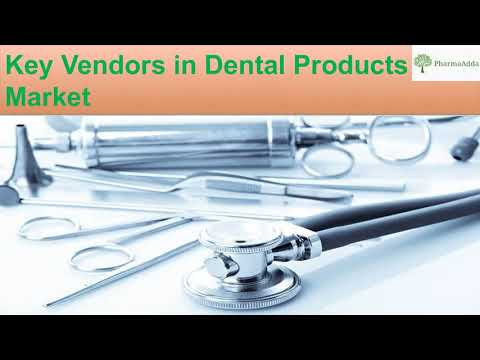 Dental Products List